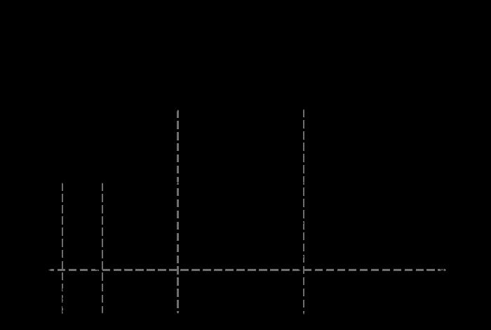 układ żelazo-węgiel