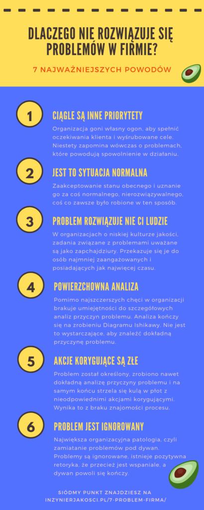 7 powodów dla których nie rozwiązuje się problemów w firmie