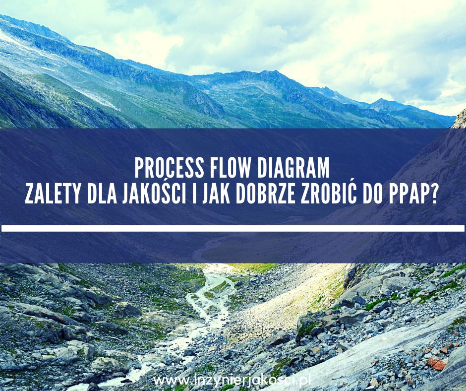 process flow diagram artykuł
